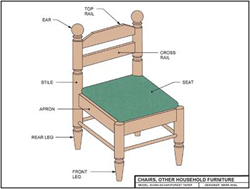 Furniture Design Software