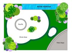 residential Landscape Design Software